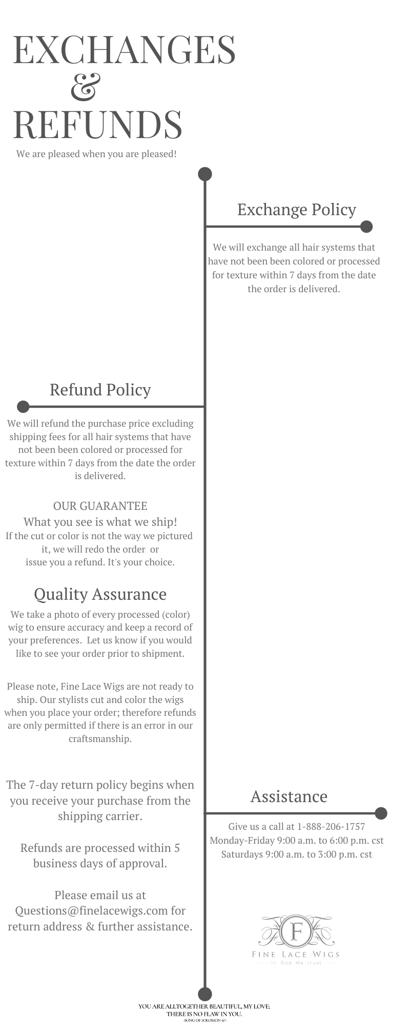 Refund Policy Fine Lace Wigs
